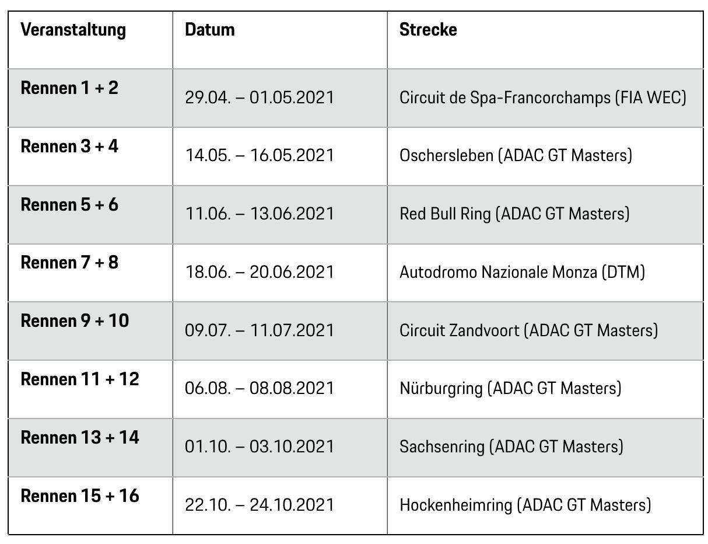 Rennkalender Porsche Carrera Cup Deutschland 2021